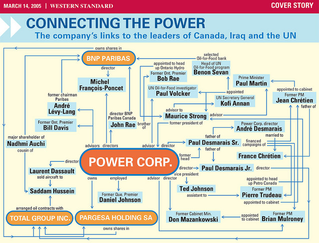 Power Corp chart.jpg